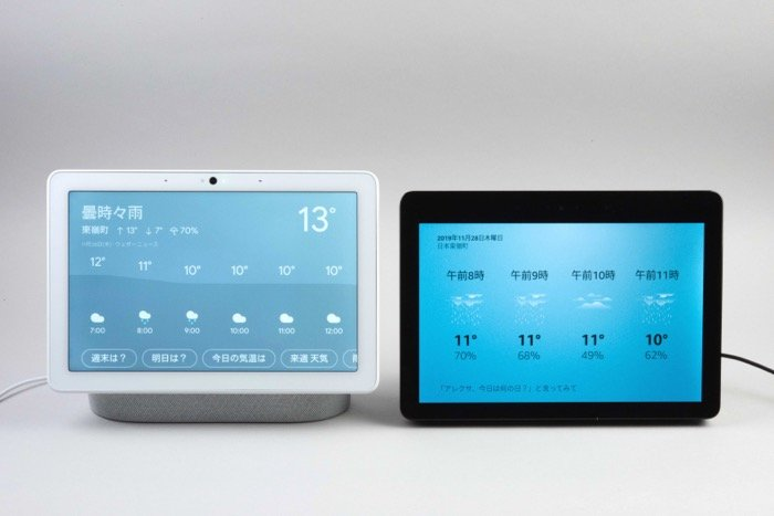 nest hub max and echo show screen