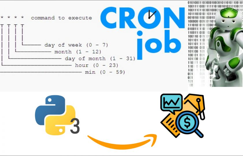 Python Tutorial 18: Crontab Automates Running Amazon Competitor Price Tracker for Updating P&L Calculator and Product Market Value